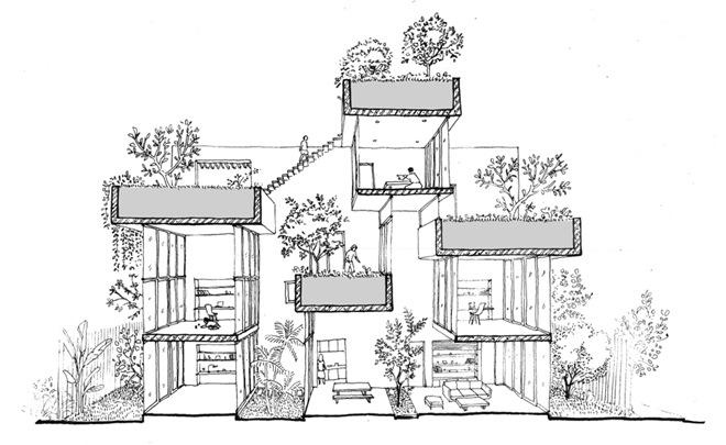 căn nhà với 7 mảnh vườn