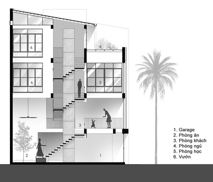 Phối cảnh các tầng nhà