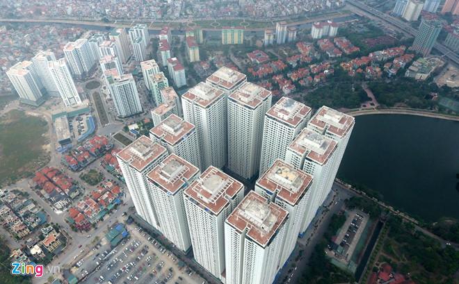 tín dụng bất động sản
