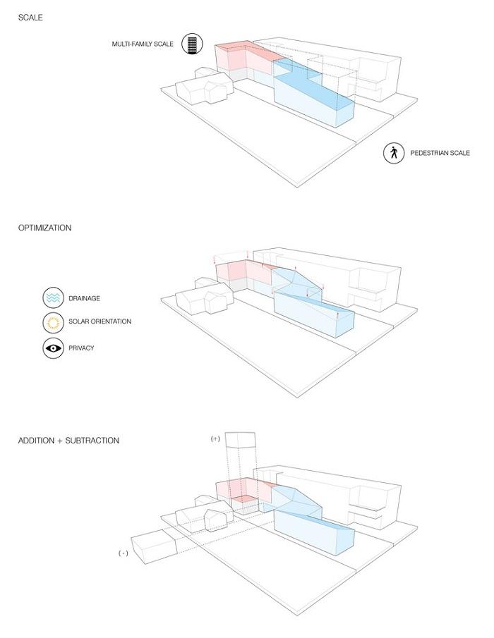 Mô phỏng 3D không gian nhà