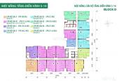 Cộng Hòa Garden, số 20 Cộng Hòa, Q, Tân Bình, chỉ 1.25 tỷ/căn 1pn (VAT), QII/2017 nhận nhà