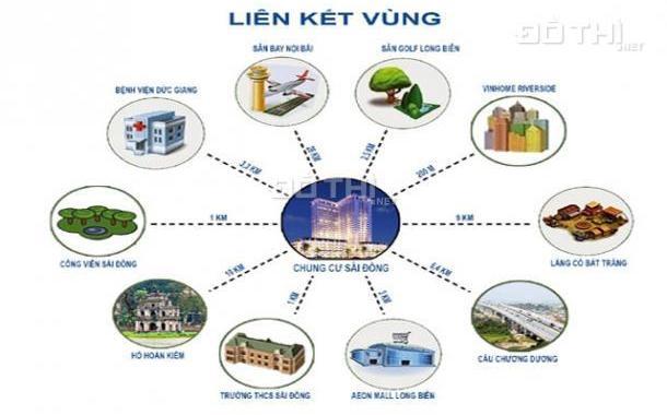 Dự án hot nhất quận Long Biên, cơ hội đầu tư không thể bỏ qua. LH nhận thông tin dự án 0944288802