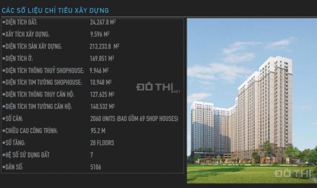 Chính thức nhận giữ chỗ siêu dự án AIo City Bình Tân, liền kề Aeon Mall Bình Tân, chỉ 50 tr/căn