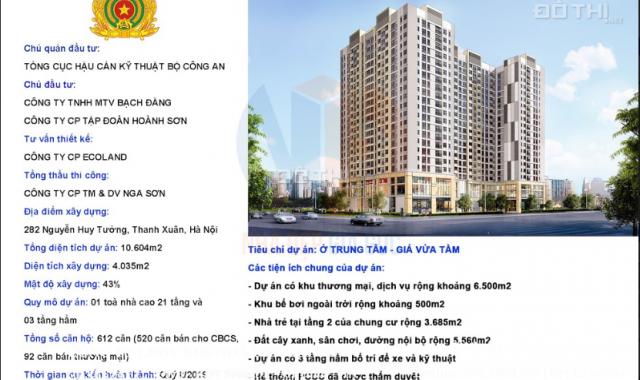 Chính chủ bán suất giá rẻ CC BCA 282 Nguyễn Huy Tưởng có gia lộc cho ai nhiệt tình. LH 03 3916 3916