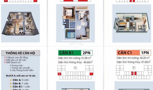 Căn 1PN, DT 34m2 dự án Bcons Miền Đông, cuối năm nhận nhà, thanh toán ít nha 385tr. LH 0906.226.149
