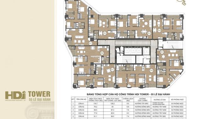 Bảng hàng CĐT mới nhất tại HDI Tower 55 Lê Đại Hành, tặng 100tr + vay ngân hàng 70%