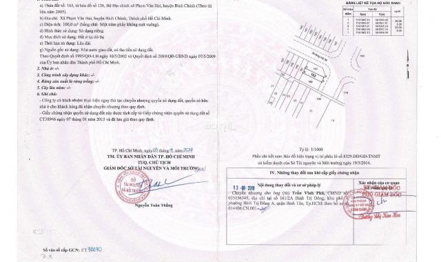 Cần tiền bán gấp lô đất Blog M KDC Phạm Văn Hai, Bình Chánh, 3,3 tỷ/nền sổ riêng, 09068.345.27