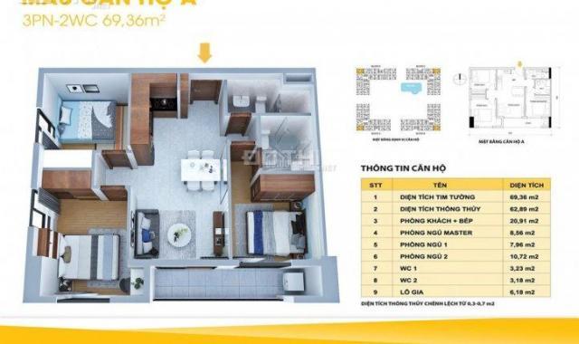 Bán căn hộ chung cư tại dự án Bcons Garden, Dĩ An, Bình Dương, diện tích 45m2, giá 22 triệu/m2