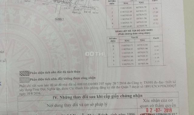 Bán 115m2 đất thổ cư đường Huỳnh Tấn Phát, P. Phú Thuận