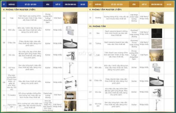 Sunshine Garden Vĩnh Tuy đợt 2, giá 31tr/m2 (VAT + Full NT) CK 6% + Du lịch Hàn Quốc. LH 0983901866