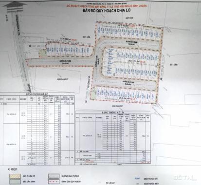 Nhận đặt chỗ giai đoạn 1 dự án Bình Chuẩn, Thuận An, sổ đỏ thổ cư chỉ 1,1 tỷ/nền. LH 0932779575