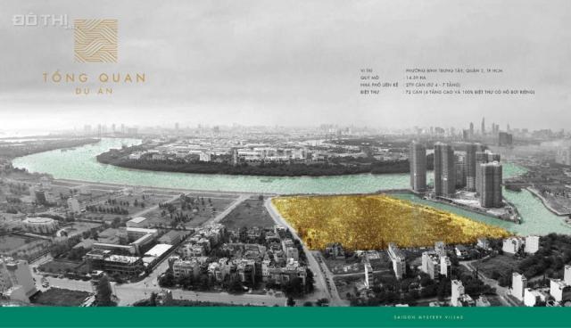 Chính chủ định cư cần bán rẻ mấy lô đất ngay sông SG, giá bao rẻ chỉ 103 tr/m2. LH 0916870236