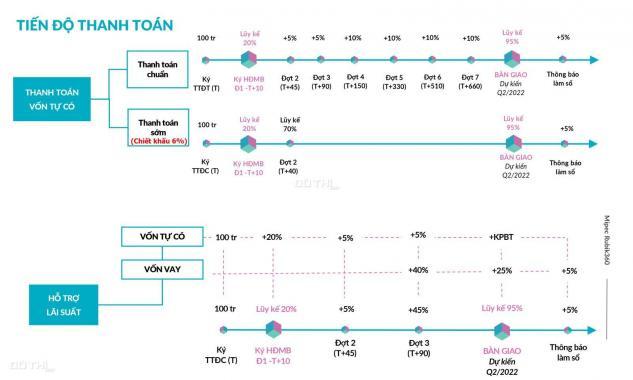 Mipec Xuân Thủy 122-124 Cầu Giấy, 3PN-2WC, giá chỉ 3,65 tỷ, HTLS 0%, chiết khấu 6%, ân hạn nợ gốc