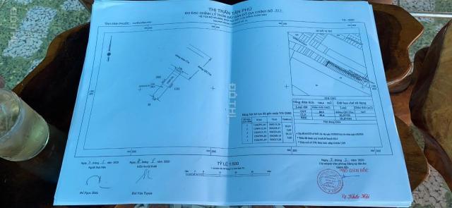 Bất động sản Bình Dương 123456789 Hưng Thịnh Phát