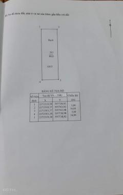 Lô đất vuông đẹp 80m2 - cổng sau bệnh viện Việt Đức CS Hà Nam - LH 0969661839