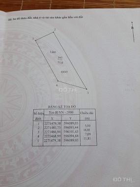 Bán nhanh lô góc cổng KĐT Nam Trần Hưng Đạo đường Lê Duẩn (42m)