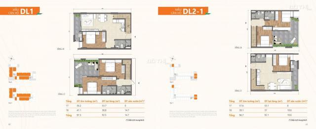 Chủ bán căn hộ Penthouse ngay trung tâm TP Thủ Đức, 97m2 + sân vườn 18m2 chỉ 3,68 tỷ có VAT