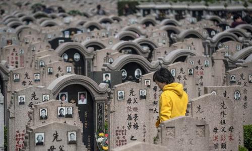 Trung Quốc: Đất nghĩa trang