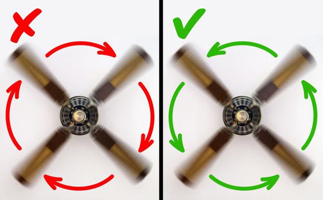 quạt tràn quay ngược chiều kim đồng hồ