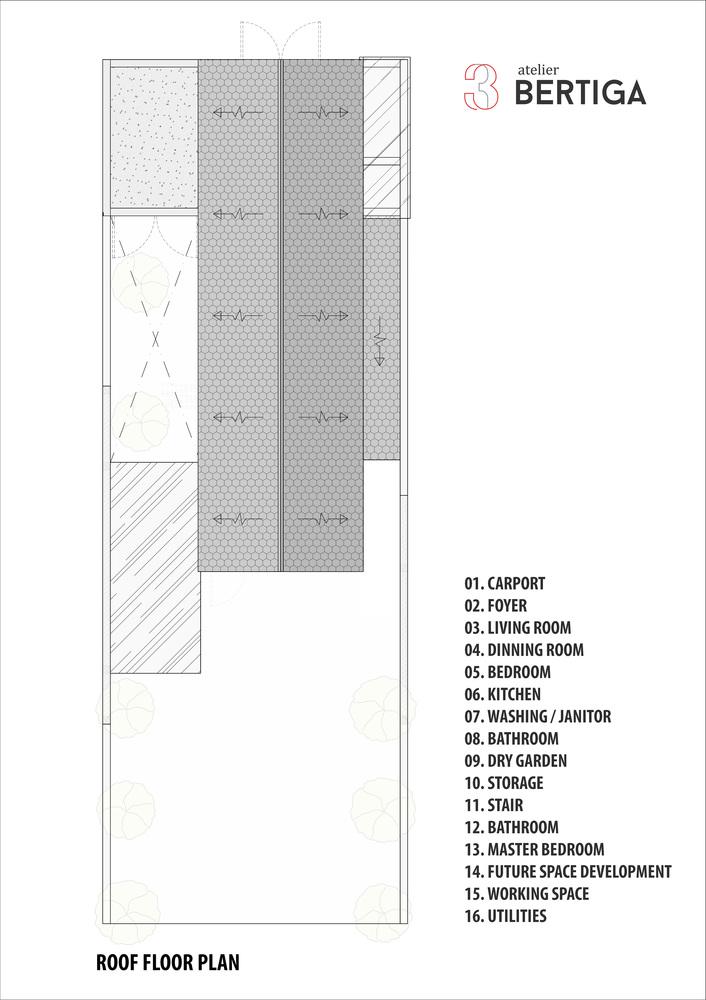 Hình ảnh bản vẽ mái nhà khung thép.