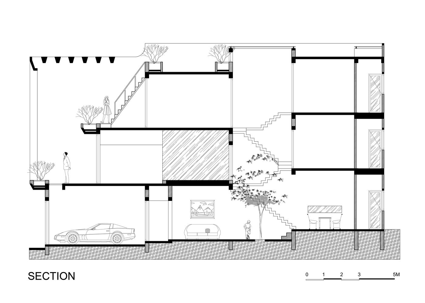 Bản vẽ mặt cắt ngôi nhà