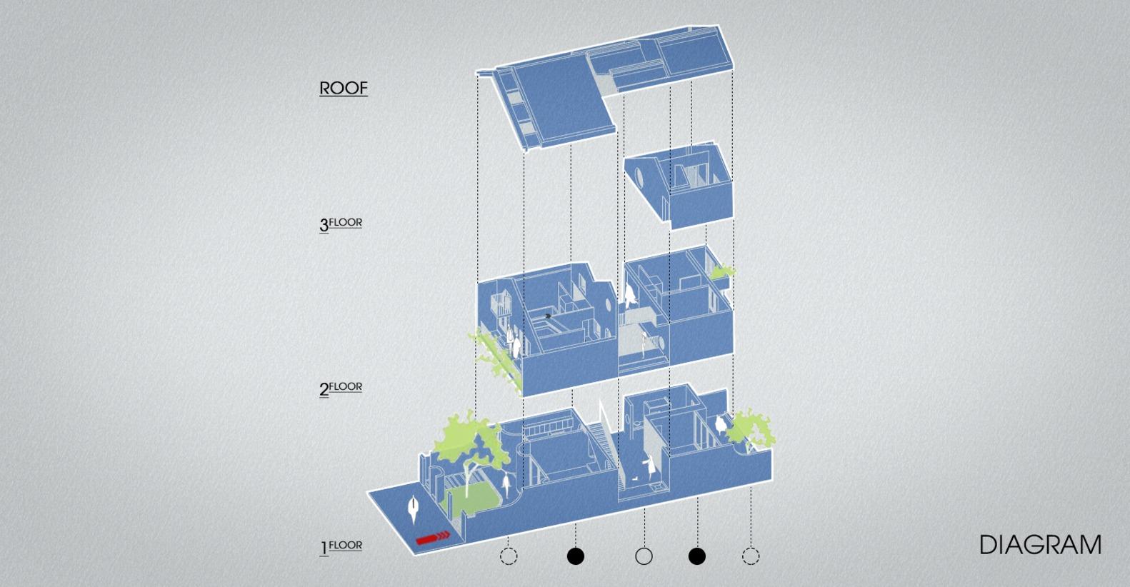 Phối cảnh cấu trúc các tầng nhà