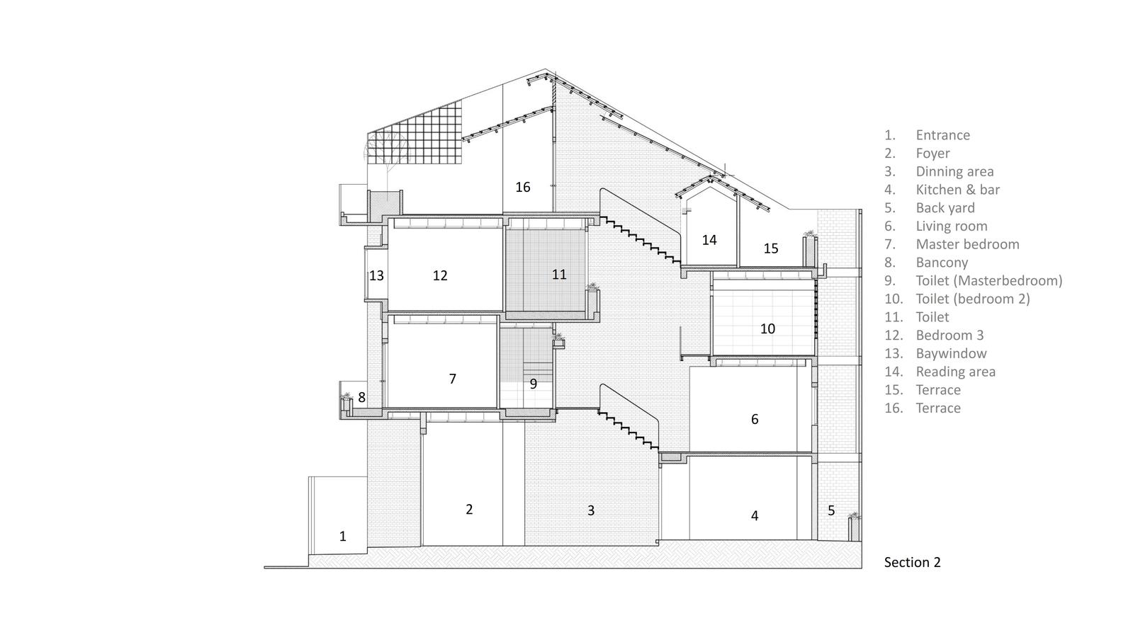 Mặt cắt nhà phố 4 tầng - góc 2