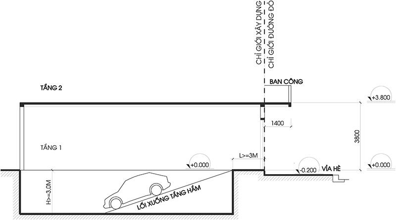 hình ảnh minh họa cho thiết kế tầng hầm
