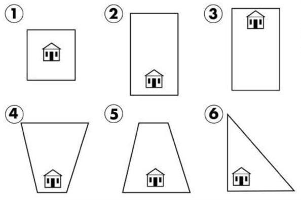 hình dáng lô đất xây nhà ở