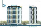 Sacomreal mở bán CH TT Tân Bình, 32-33.5tr/m2 chỉ 1.68 tỷ, 2PN, giao nhà hoàn thiện. 0932.632.823