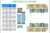 Chính chủ bán gấp căn hộ 219 Trung Kính DT 75m2, giá 33tr/m2. LH Ms Giang - 0965 196 733