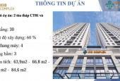Bán suất ngoại giao chung cư ICID Complex, chọn căn tầng. 0944531386