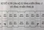 Chung cư IA20 Ciputra, căn hộ IA20 Ciputra giá gốc 16.6 tr/m2