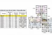 Sở hữu căn hộ 2PN chỉ với 200tr tại khu đô thị Hồng Hà Eco City