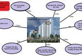 Bán chung cư khu đô thị mới Tuệ Tĩnh, chuẩn bị bàn giao nhà, giá chủ đầu tư