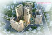 VP BĐS An Khánh Land gửi quý khách hàng những căn hộ chung cư giá tốt đang cần giao dịch ngay
