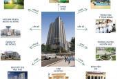 Chung cư trung tâm Quận Hà Đông Chỉ từ 450 Triệu sở hữu ngay một căn hộ cao cấp