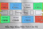 Cần bán nhà trước tết CT4 Vimeco, Nguyễn Chánh. DT 123,7m2 & 148,2m2. CC: 0983 262 899