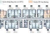 Bán căn hộ DUPLEX TẦNG 22 VIEW SỐNG tại Dự án Feliz En Vista, Quận 2. SẮP NHẬN NHÀ, 0939443443