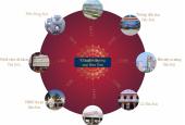 Cần bán 10 suất đất ngoại giao shophouse bám QL 1 trung tâm thị xã Bỉm Sơn, 0901515500