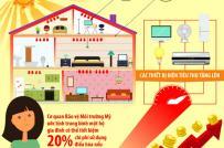 Giải pháp chống nóng đúng cách cho nhà ở