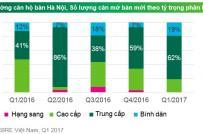 Hà Nội: Căn hộ bình dân tăng vọt, dân tha hồ mua nhà?