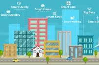 Tp.HCM mời gọi nhà đầu tư xây dựng đô thị thông minh