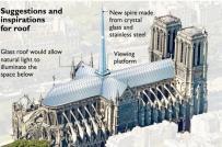 Những ý tưởng thiết kế ngọn tháp mới cho Nhà thờ Đức Bà Paris