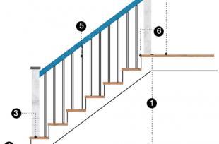 7 kích thước cần biết để thiết kế cầu thang an toàn