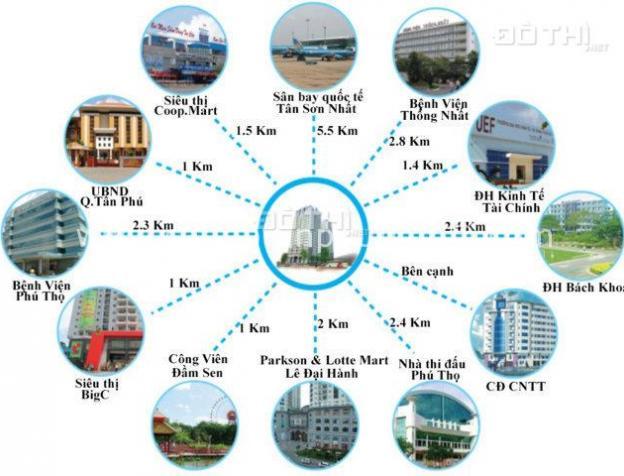 Bán gấp căn hộ chung cư IDICO Tân Phú, 60m2 tầng cao giá chỉ 1,26 tỷ 6843178