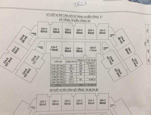 Bán căn hộ IA20 Ciputra giá gốc từ 16.6 tr/m2 + Chênh 60tr 8458485
