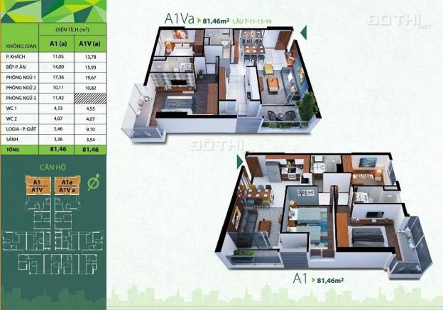 15 suất đầu tư giá nội bộ F1 - CHCC Res Green Tower, cam kết căn đẹp, giá gốc CĐT 11421739