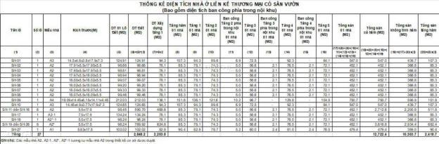 Đóng 10% (1,8 tỷ) sở hữu shophouse Golden River Ciputra, CK 6%, LH đặt chỗ: 0989516655 12887058