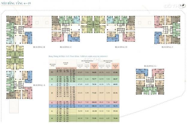 Bán căn hộ chung cư SSR, Nhà Bè, view sông, tầng cao, 2PN, 2WC, DT: 71.42m2 giá 2.6 tỷ bao gồm VAT 12900709